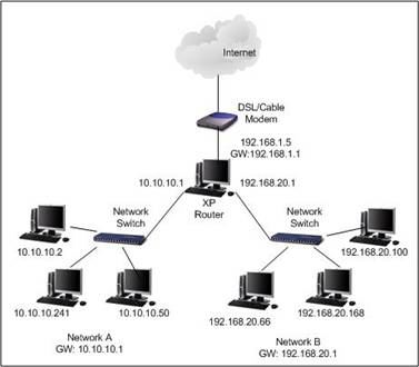 http://www.home-network-help.com/images/xp-router-network.jpg